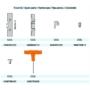 Kép 4/4 - OMAS Cserélhető lapkás szélességtoldó szerszám 58 mm anyagvastagságig